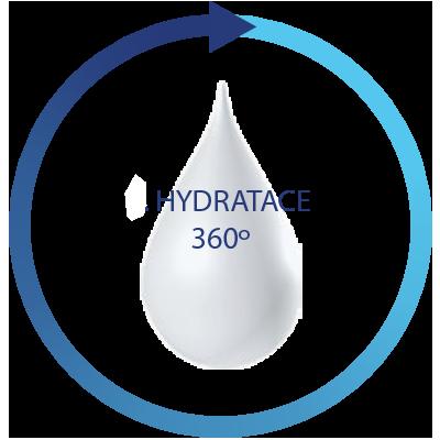 Milk Hydration